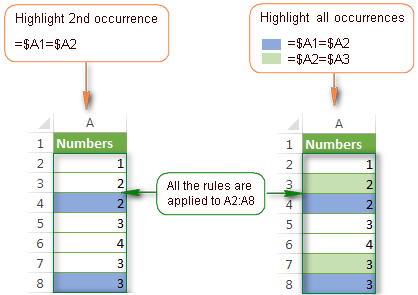 Highlighting consecutive duplicates in Excel