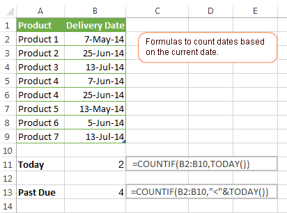 COUNTIF formulas to count dates based on the current date.