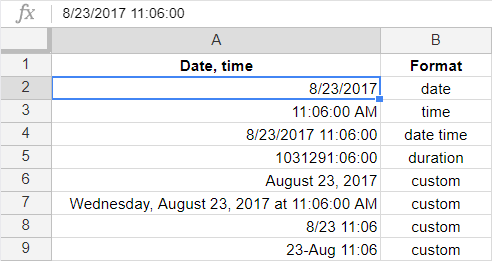 One date - different number formats