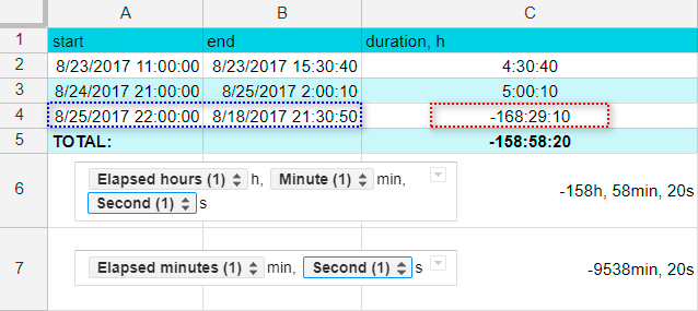 Negative time in Google Sheets