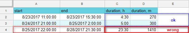 Calculate duration in minutes
