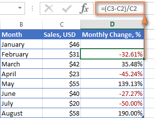 How to calculate rate of change in excel : habboweed.gq