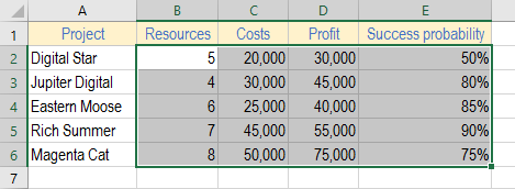 Select at least 4 columns with data