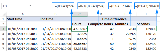 Calculating time difference in hours, minutes, or seconds