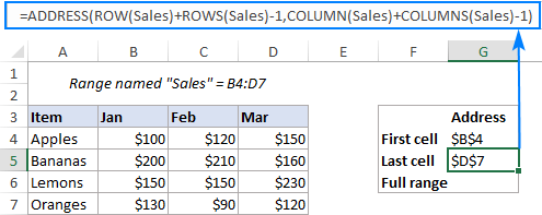 Formula to return the reference to the last cell in a named range