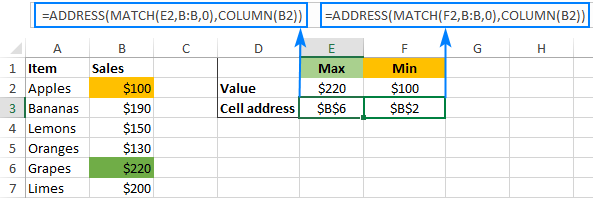 Get the address of a cell with the maximum and minimum values.