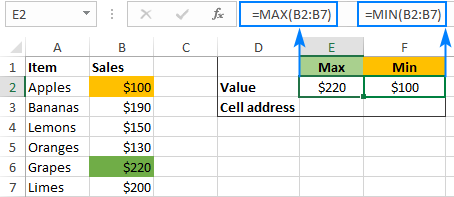Find the maximum and minimum values.