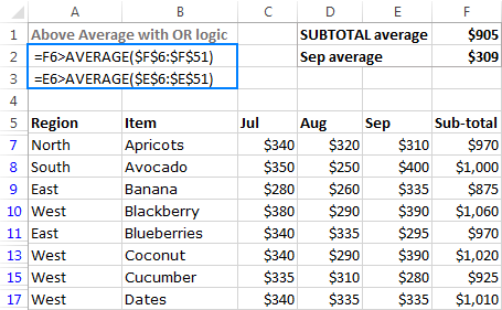 Filter items that are above average in either of the two columns.