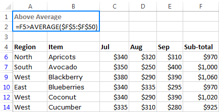 Filter values above average in a column.