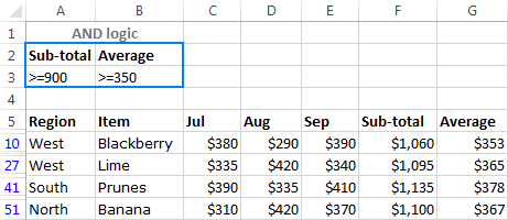 Using Excel Advanced Filter with AND logic
