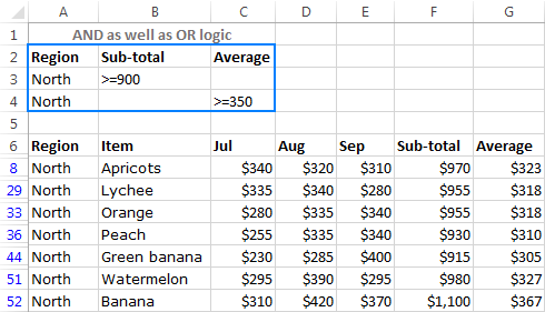 Using Excel Advanced Filter with AND as well as OR logic