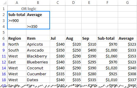 Using Excel Advanced Filter with OR logic