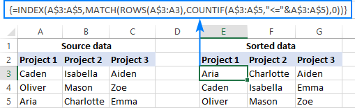 Sorting each column alphabetically in Excel