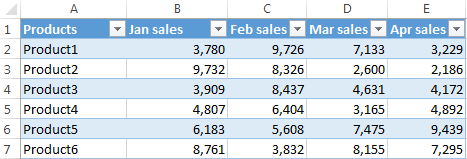 Odd and even rows in a table are shaded with the default table colors.