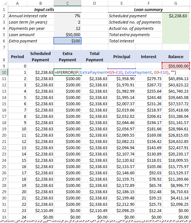 Formulas to make a loan amortization schedule with extra payments.