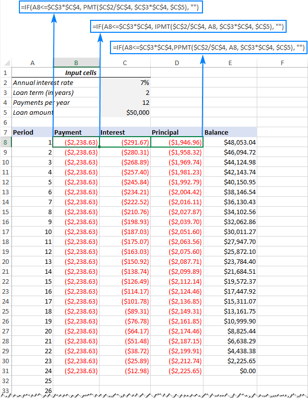 Loan amortization schedule with a variable number of periods