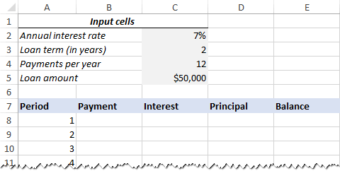 Creating a loan amortization table in Excel