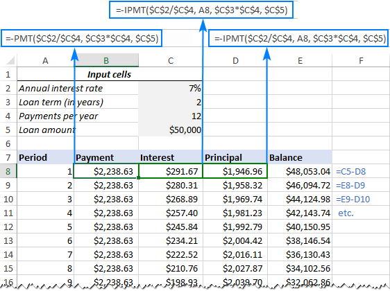 Excel amortization schedule with positive numbers