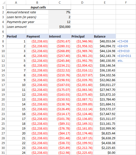 Amortization Schedule With Balloon Payment Excel Template from cdn.ablebits.com