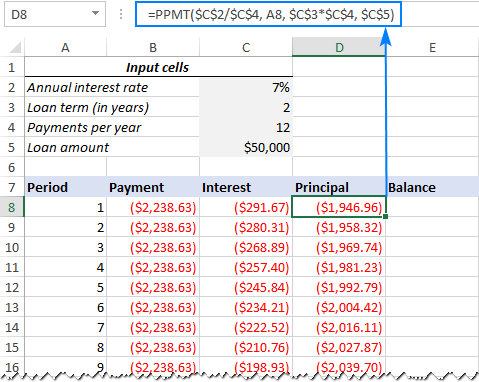 PPMT formula to find the principal portion of periodic payments on a loan