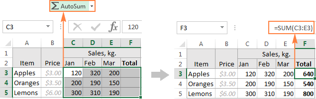 Total the selected cells horizontally row-by-row