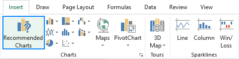 how to add average line in excel graph
