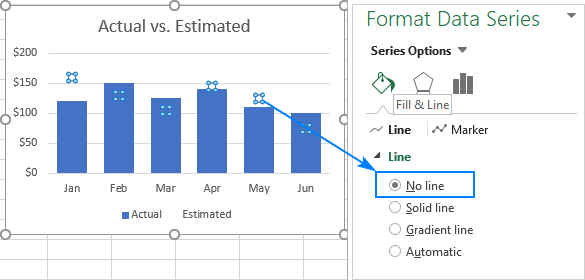 Select No line for the Estimated data series.