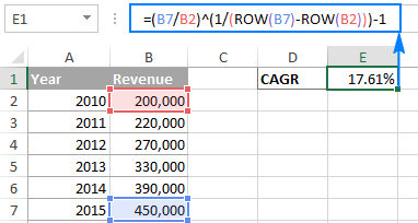 An improved CAGR formula for Excel