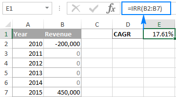 CAGR formulas based on the IRR function