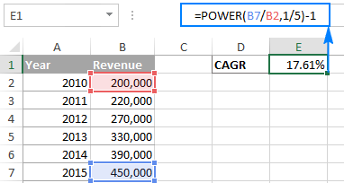 CAGR formula based on the POWER function