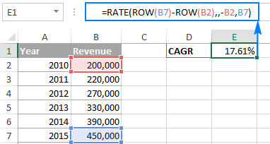 CAGR formula based on the RATE function