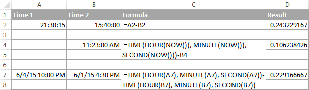 Calculating time difference in Excel