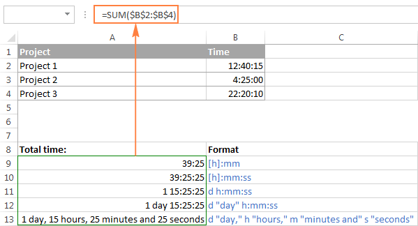 Calculate time in Excel: time difference, add, subtract and sum times