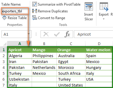 Organize the source data in a table.