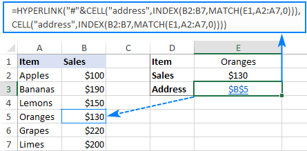 Turn the address of the lookup result into a clickable link
