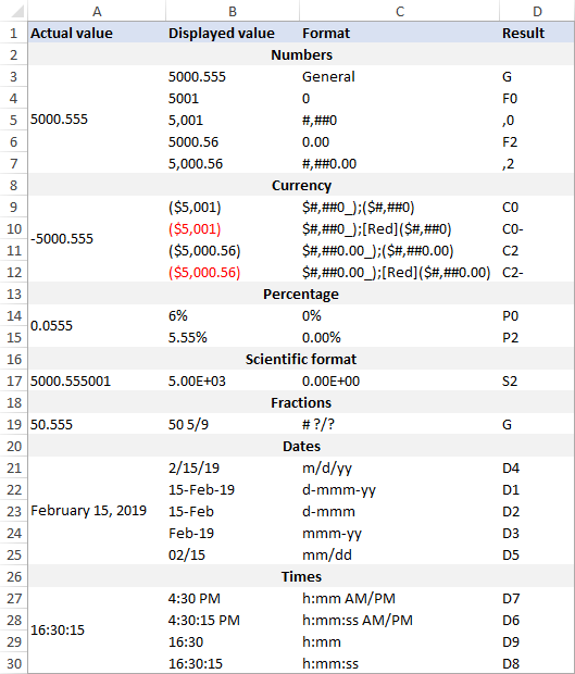 A CELL formula to get information about a number format