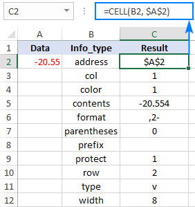 Excel CELL function