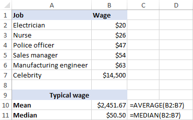 Calculating mean median and mode in excel mean vs median for calculating typical salary ccuart Images