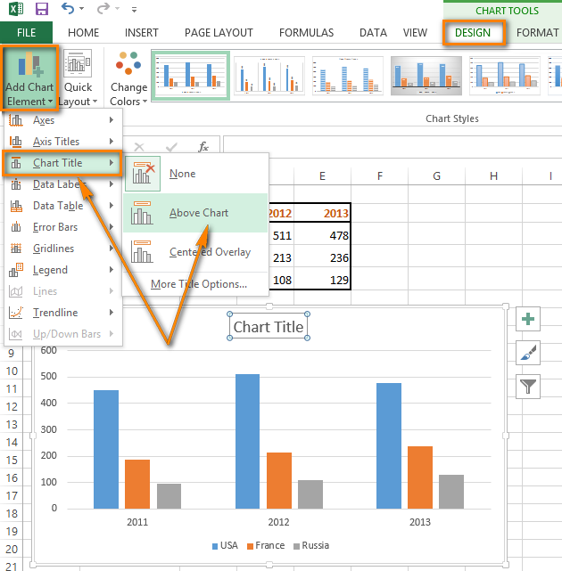 How to add titles to charts in excel 2016 2010 in a minute click on add chart element in the chart layouts group on the design tab ccuart Choice Image