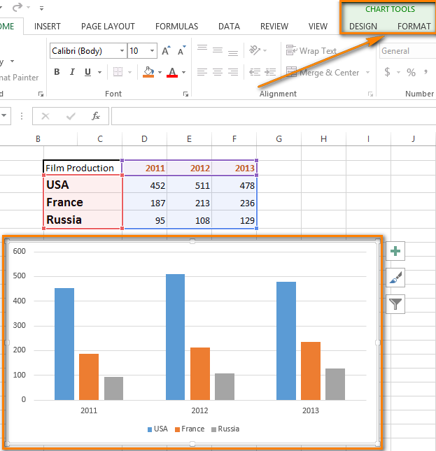 How to add titles to charts in excel 2016 2010 in a minute click inside the chart to display the chart tools ccuart Choice Image