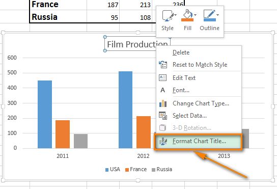 Right-click on the title box to choose the Format Chart Title option