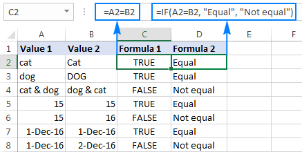 Case-insensitive formula to compare 2 cells in Excel
