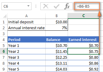 A formula to calculate annual compound interest