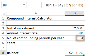 Interest Calculator | Compound Interest Formula And Calculator For Excel
