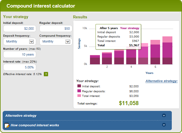 Compound interest formula and excel calculator | the investment mania.