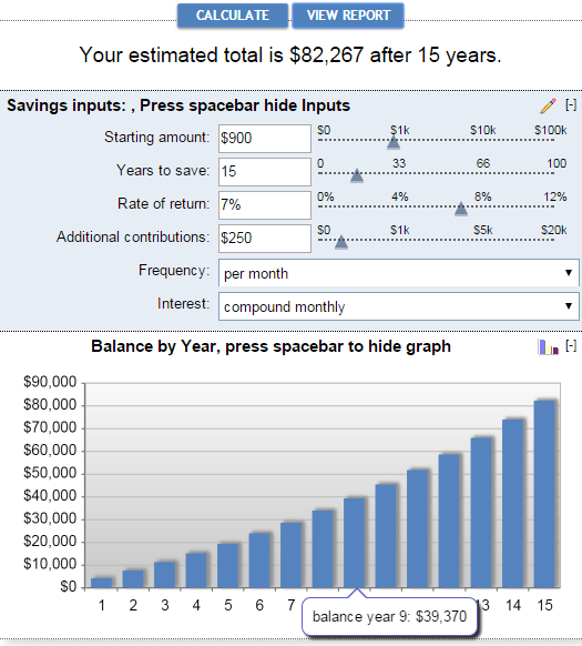 Bankrate compound interest calculator