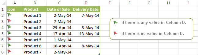 The green and red flag icons are added to column A based on the value in column D.