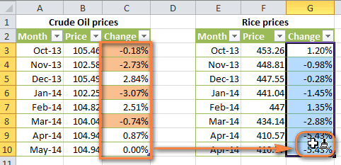 paste the conditional formatting to another range of cells - 55 How Copy Excel Sheet Into Word Relevant