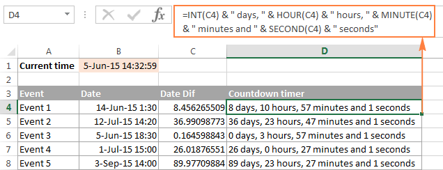 The formula to spell time in Excel