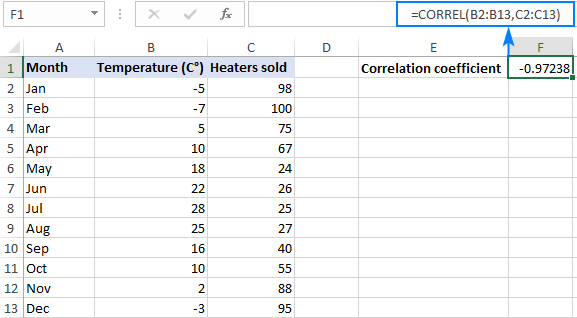 Calculating correlation coefficient in Excel